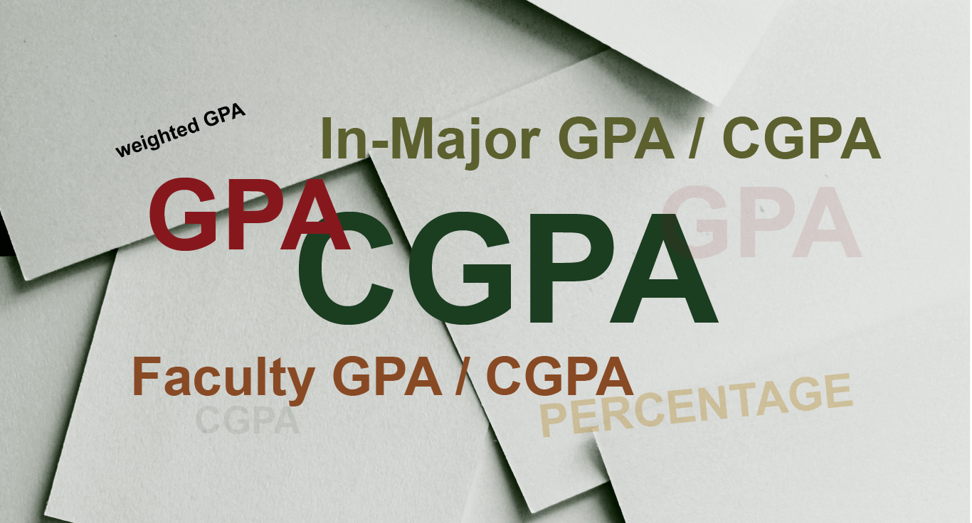 Photo of Calculating Your GPA – Applying to Schools