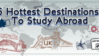 Photo of Top 5 Study Abroad Destinations – 2021